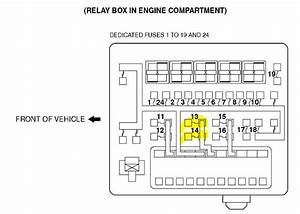Autofuseboxdiagram Com  6187-03-mitsubishi-eclipse-gt-fuse-box-diagram Images