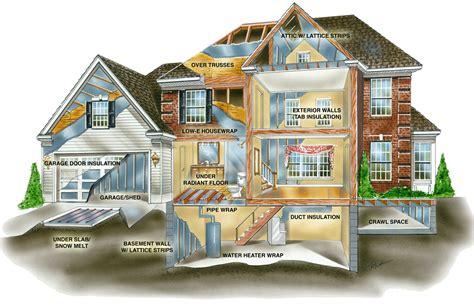 energy efficient home designs energy efficient home design 1homedesigns com