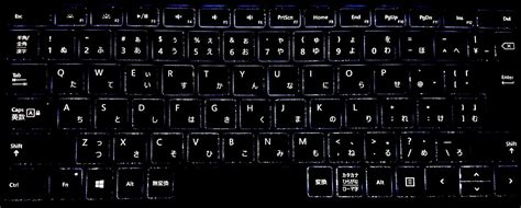 The Art Of Typing Korean