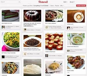Pinterest Cuisine : hungry for pinterest bay area bites kqed food ~ Carolinahurricanesstore.com Idées de Décoration