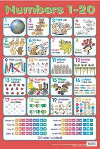 Number Words Chart 1 20