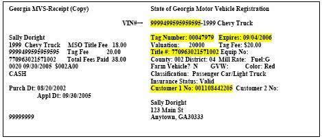 Florida Vessel Registration Number Lookup by Ga Motor Vehicle Registration Impremedia Net