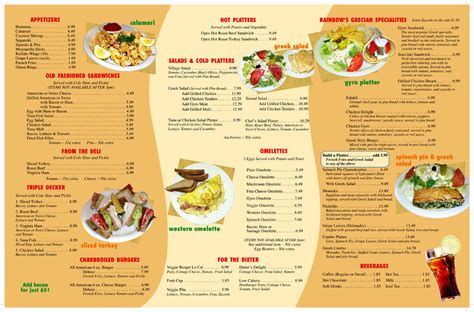 menu cuisine questions which come to our mind before going to a