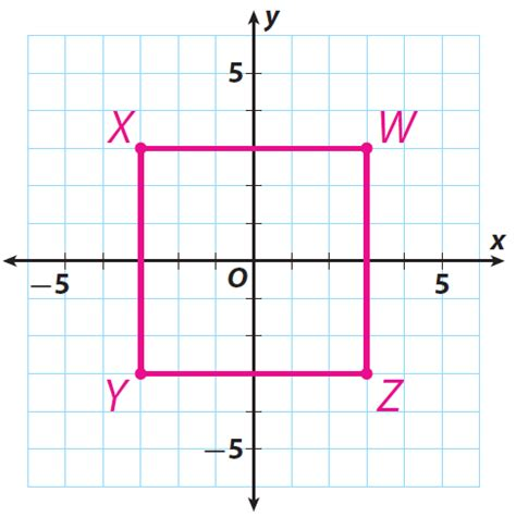 Finding Area In The Coordinate Plane