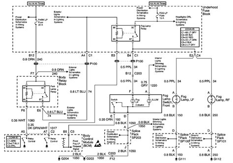 Wiring Diagram 2001 S10 Zr2 by Repair Guides