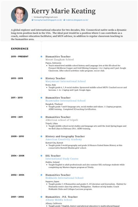 cv format for a ideasplataforma