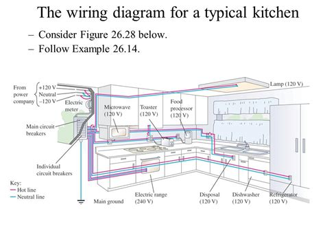 typical kitchen wiring diagram uk chapter 26 direct current circuits ppt