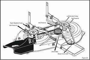 Poulan Riding Lawn Mower Parts Diagram