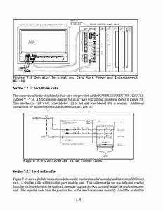 Link Systems Omnilink 5000 User Manual