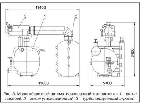 Особенности утилизации теплоты дымовых газов в котельных работающих на твердом топливе