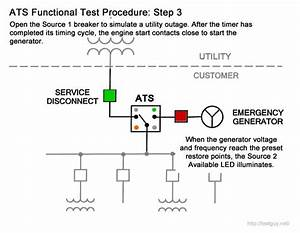 Pin On Emergency Power Systems