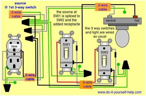 Receptacle Way Circuit Diy Switch