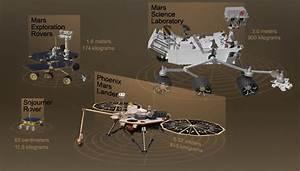 On Mars, NASA's Curiosity rover will begin difficult hunt ...