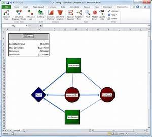 Precisiontree  U2013 Decision Trees For Microsoft Excel