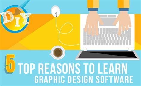 learn graphic design graphic design software rheumri