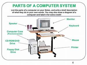 Draw A Neat And Labeled Diagram Of Computer Also Explain
