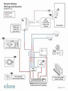 Smart Home And Security Wiring Schematic Example