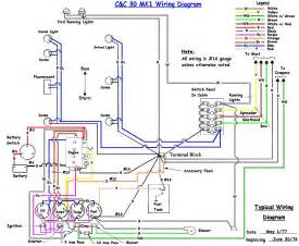 HD wallpapers mobile home electrical panel wiring diagram