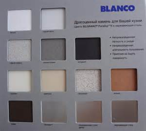 blanco sink colors white gold