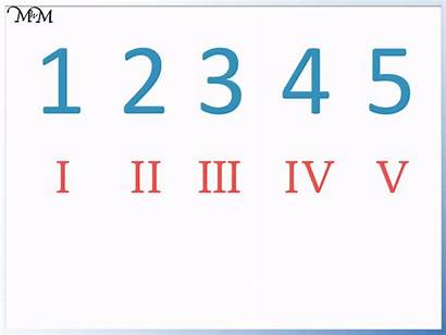 Roman Numerals Numbers Than Chart Iv Iii