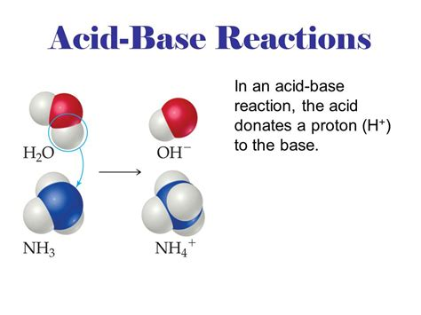 Section 43 Acidbase Reactions  Ppt Video Online Download