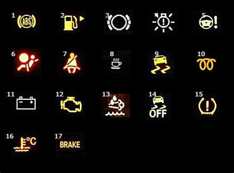 mercedes dashboard symbols dashboard warnings lights for mercedes benz