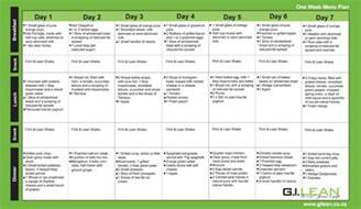 Low Glycemic Diet Meal Plan