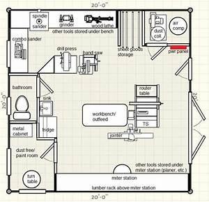 NEW Woodshop layout advice - by Shawn @ LumberJocks com