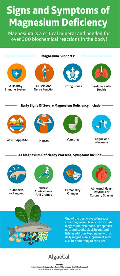 magnesium deficiency   magnesium algaecal