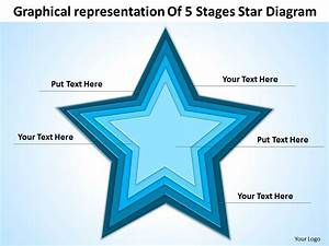 Business Process Flow Chart 5 Stages Star Diagram