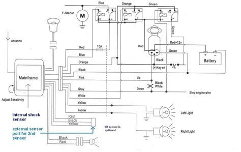 Ready Remote Car Starter Awesome Wiring Diagram Image