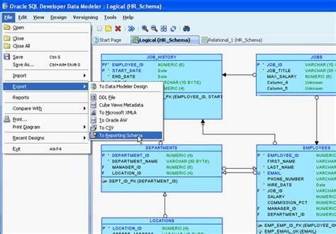Working With The Sql Developer Data Modeler Reporting