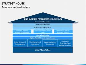 Strategy House Powerpoint Template