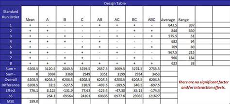 factor analysis worksheet  bpi consulting
