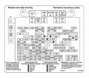 2007 Chevy Tahoe Fuse Box Diagram 2000 Chevy Tahoe Fuse