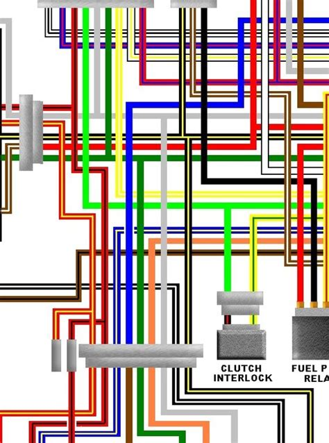 Kawasaki Zzr Onwards Colour Wiring Harness Diagram