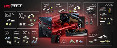 Automotive Bulb Guide For Cars