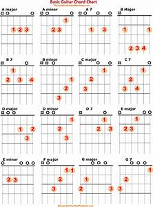 Download Acoustic Guitar Chord Charts For Free
