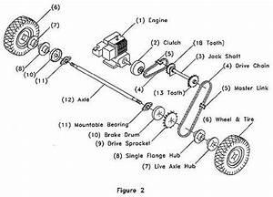 Carter Go Kart Engine Diagram