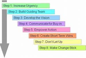 Harvard business plan book