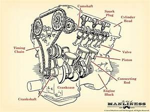 Diagram Of How An Engine Works