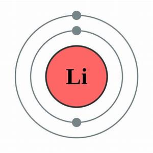 File Electron Shell 003 Lithium - No Label Svg
