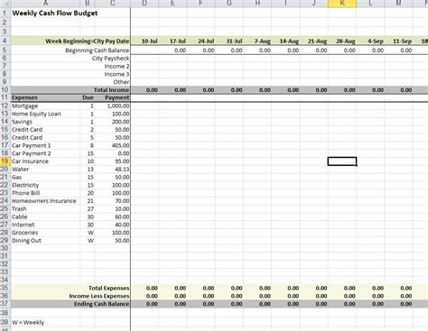 budget suggestions  weekly cash flow tool  employees