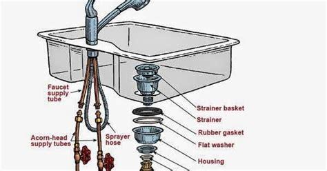 kitchen sink trap parts sink drain parts kitchen sink drain parts diagram