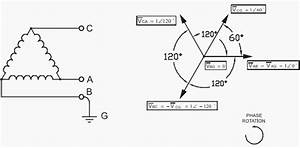 Grounded B Phase Wiring Diagram : an overview of wye and delta solidly grounded systems eep ~ A.2002-acura-tl-radio.info Haus und Dekorationen