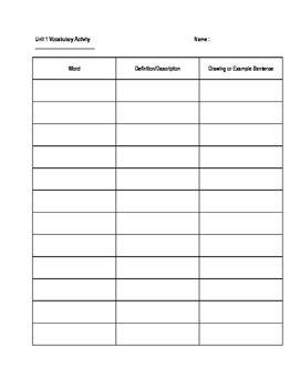 vocab worksheet template  pruitts corner teachers pay