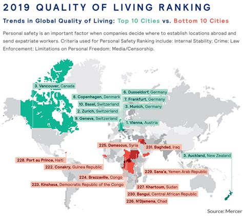 american city ranks    places   vienna