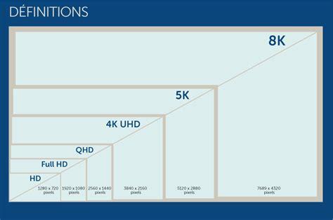 bureau definition le bureau idéal quel écran choisir silicon