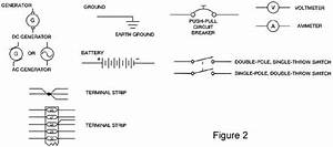 Electrical Systems Simplified  Part 2  By Ron Alexander