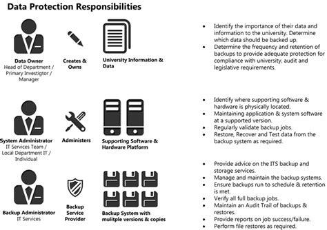 duties of help desk support roles responsibilities